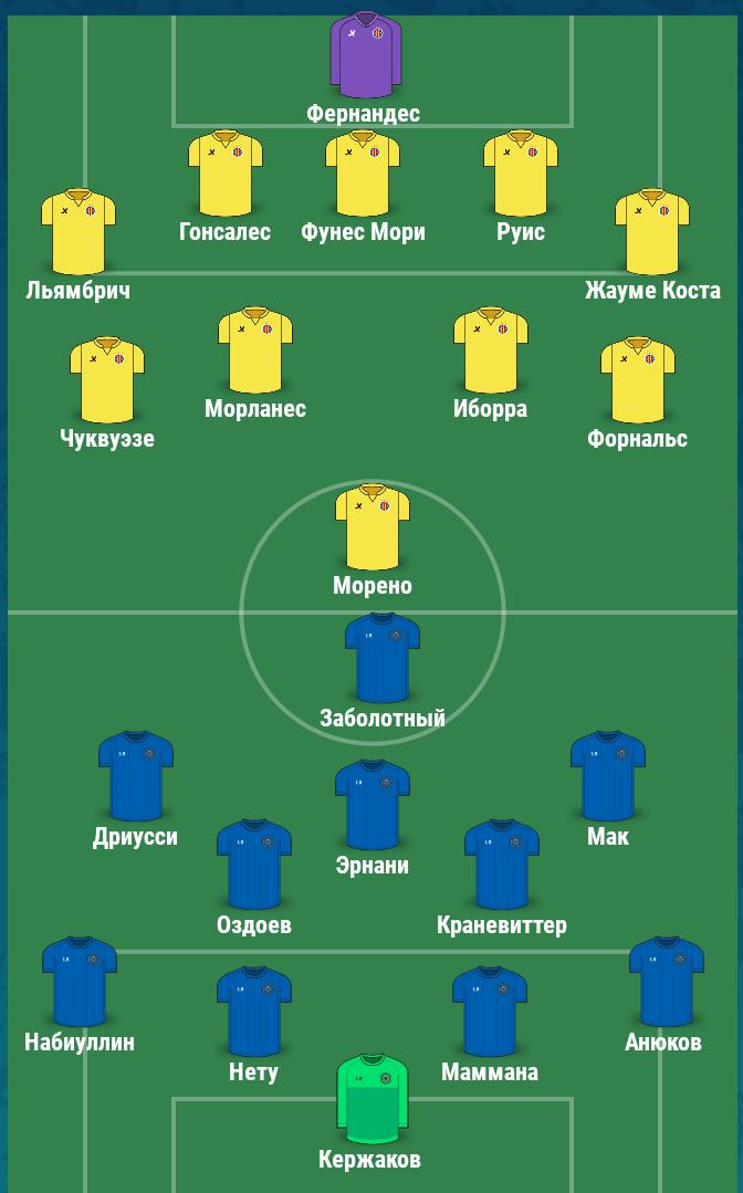 «Зениту» важнее «Спартак», а не чудо в Лиге Европы. Семак готовит второй состав? Спорт
