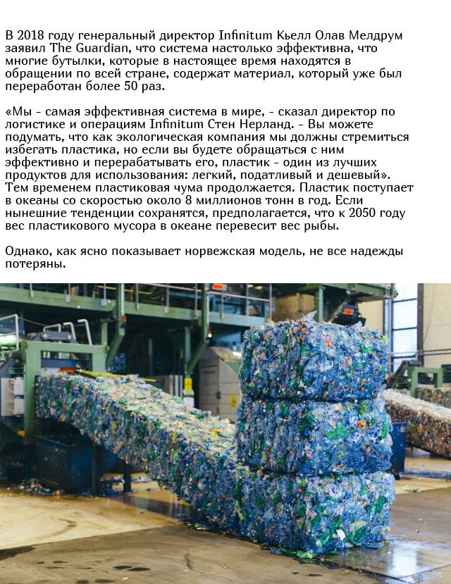 Как в Норвегии перерабатывают 97% всех пластиковых бутылок