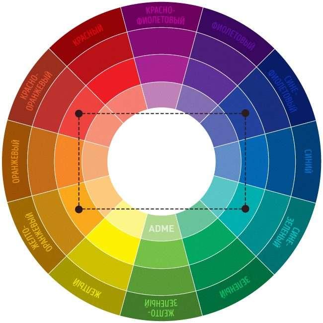 Самая крутая шпаргалка по сочетанию цветов полезные советы
