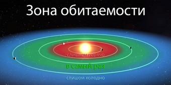 Великий фильтр на страже космической тишины Космос