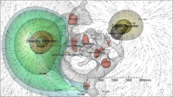Великий аттрактор: космическая тайна и неминуемая гибель Космос